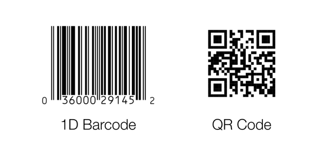 QR Code Payment Application For Retail Business